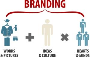 re-branding-branding