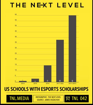 tnl-scholarships
